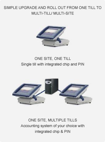 Epos System Simple Setup